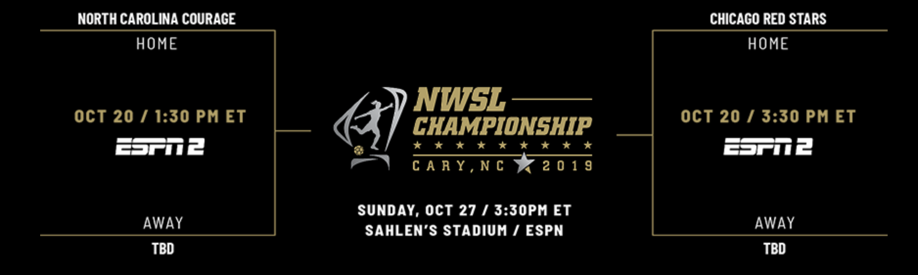 NWSL Notebook: There Can Be Only One